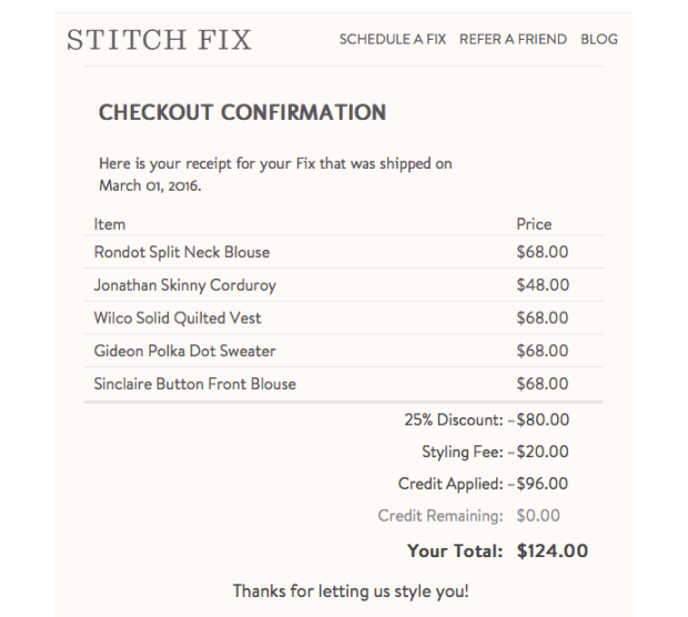 How to maximize your Stitch Fix savings!