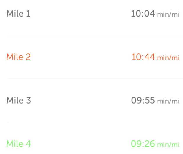 4-mile-run-splits