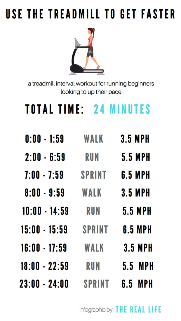 Interval workout for beginners
